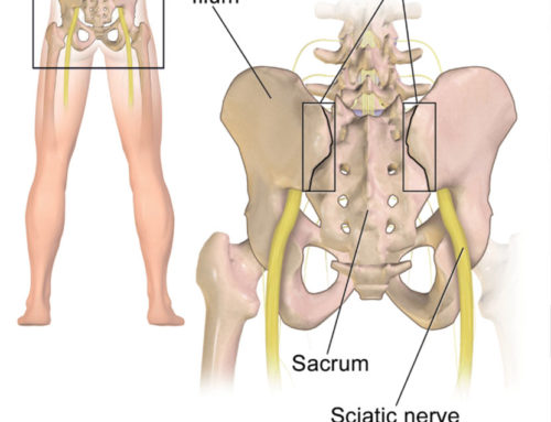 Sacroiliac Joint Problems Can Treated By Acupuncture